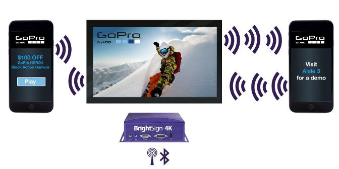 BrightBeacon mit Bluetooth-Sender
