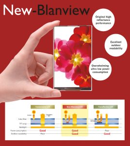 Distec New Blanview Technology